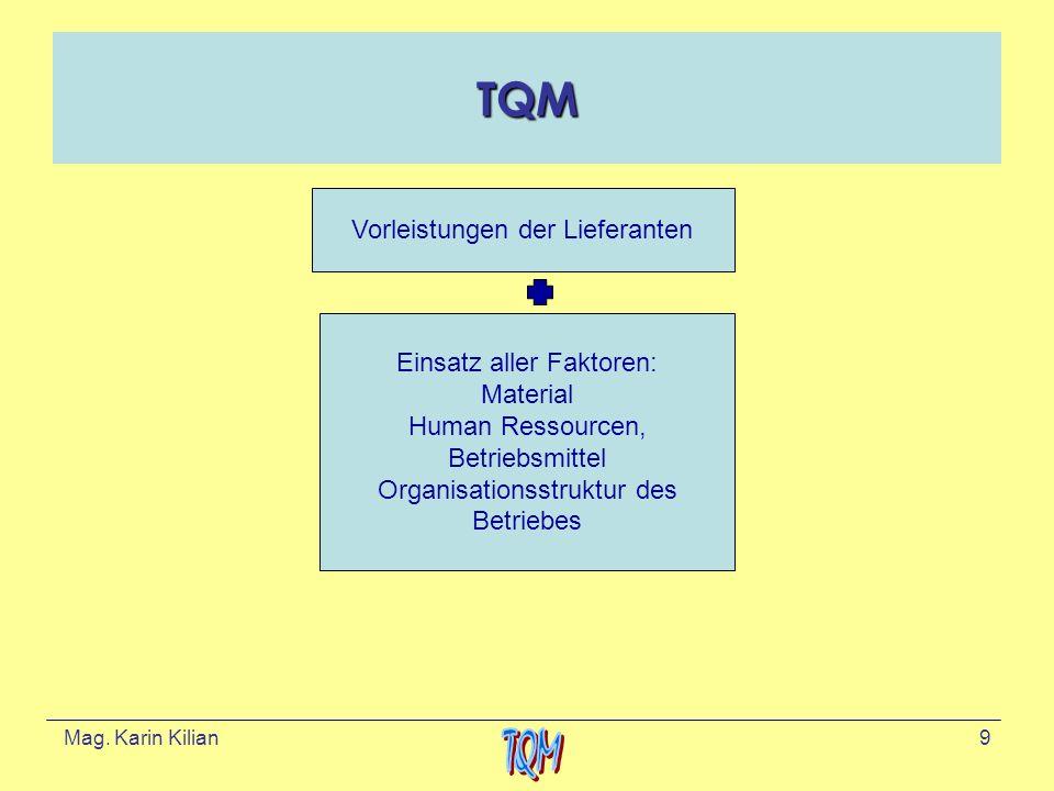TQM Vorleistungen der Lieferanten Einsatz aller Faktoren: