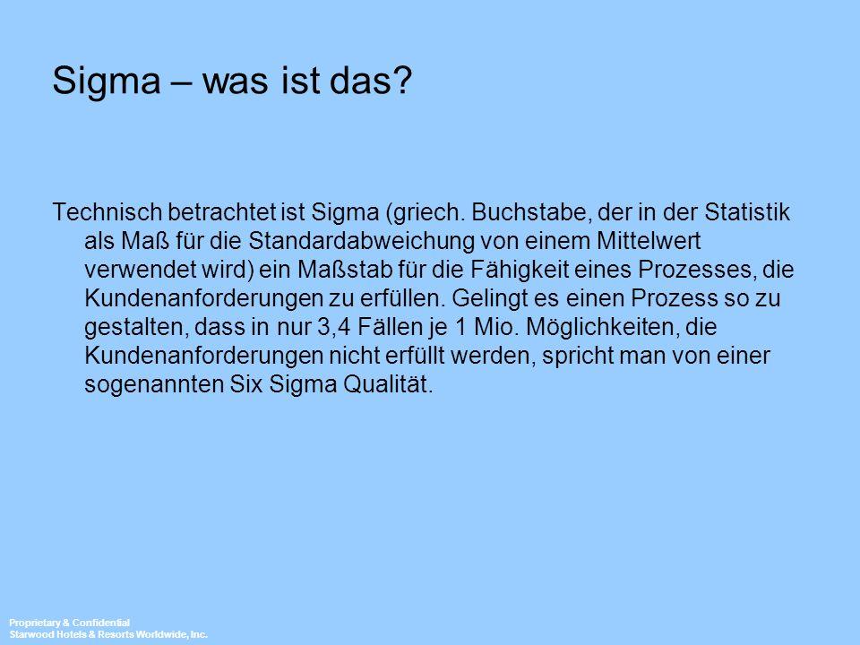 Sigma – was ist das