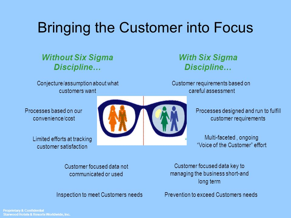 Bringing the Customer into Focus