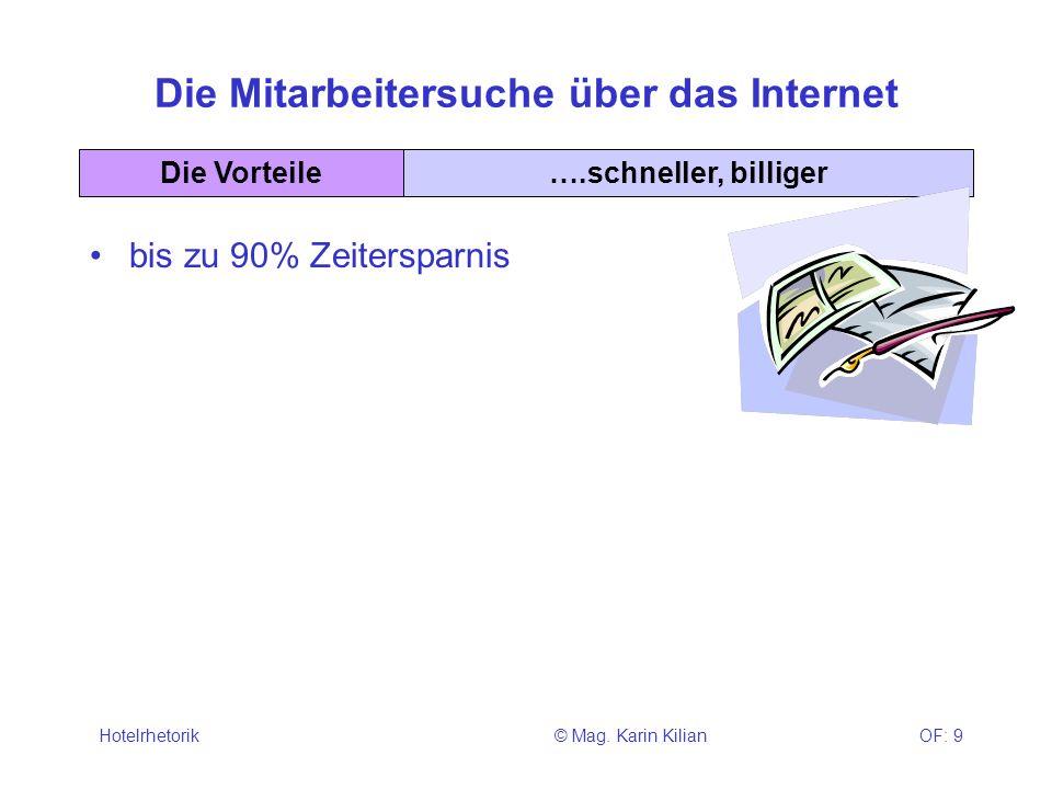Die Mitarbeitersuche über das Internet