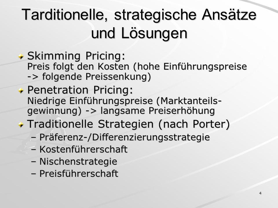 Tarditionelle, strategische Ansätze und Lösungen