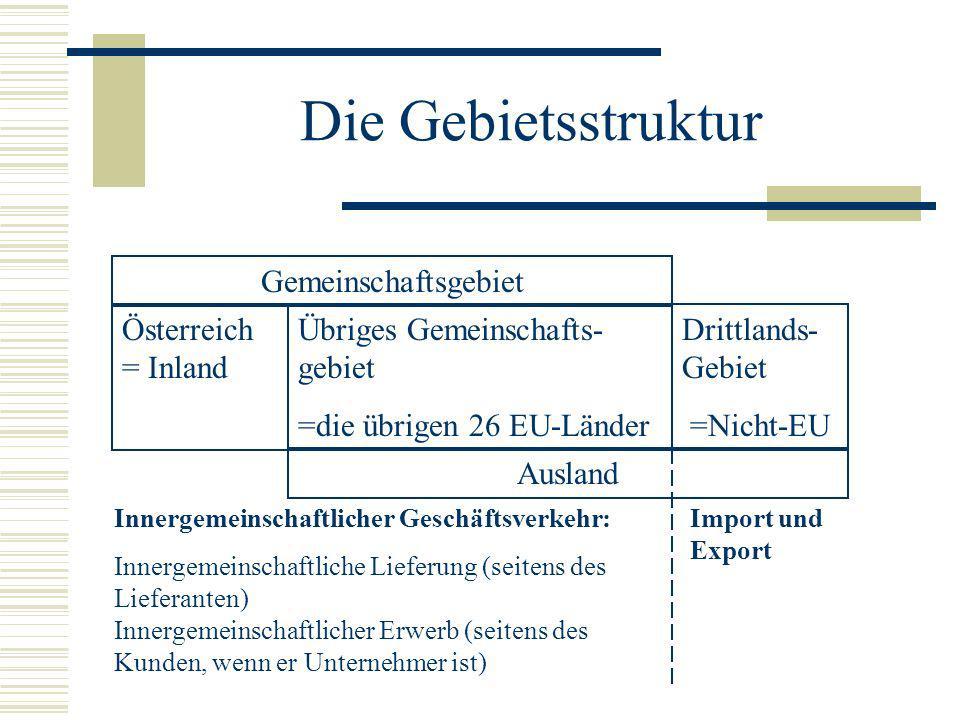 Die Gebietsstruktur Gemeinschaftsgebiet Österreich = Inland