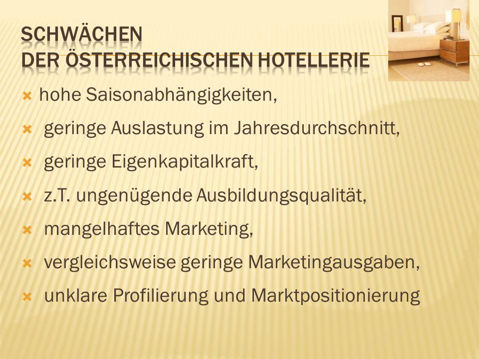 Schwächen der österreichischen hotellerie