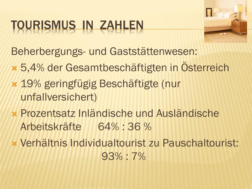 Tourismus in zahlen Beherbergungs- und Gaststättenwesen: