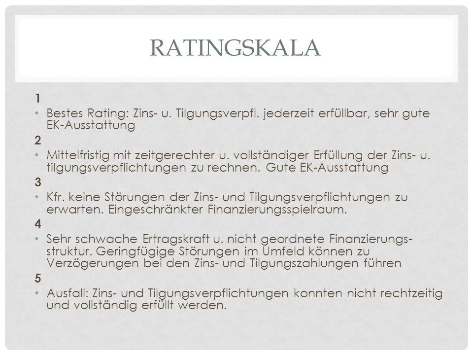Ratingskala 1. Bestes Rating: Zins- u. Tilgungsverpfl. jederzeit erfüllbar, sehr gute EK-Ausstattung.