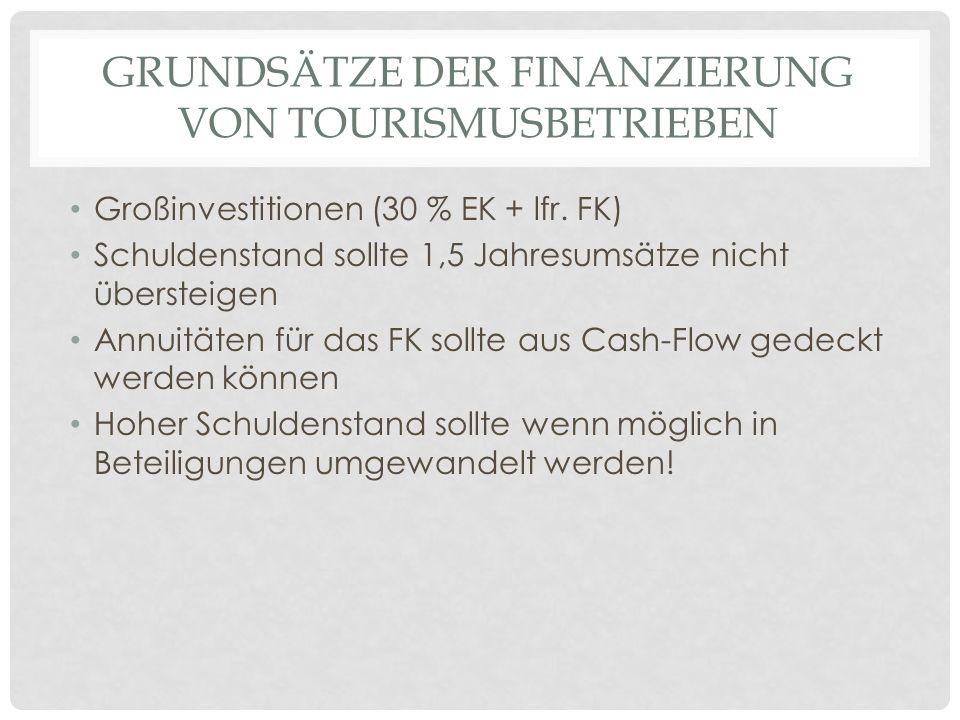 Grundsätze der Finanzierung von Tourismusbetrieben