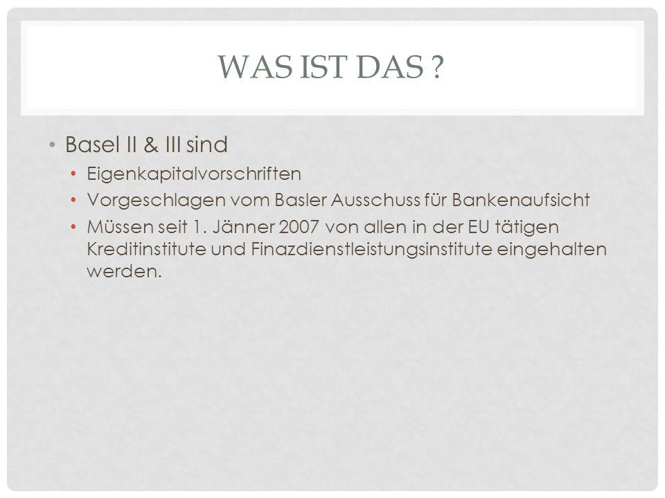 Was ist das Basel II & III sind Eigenkapitalvorschriften