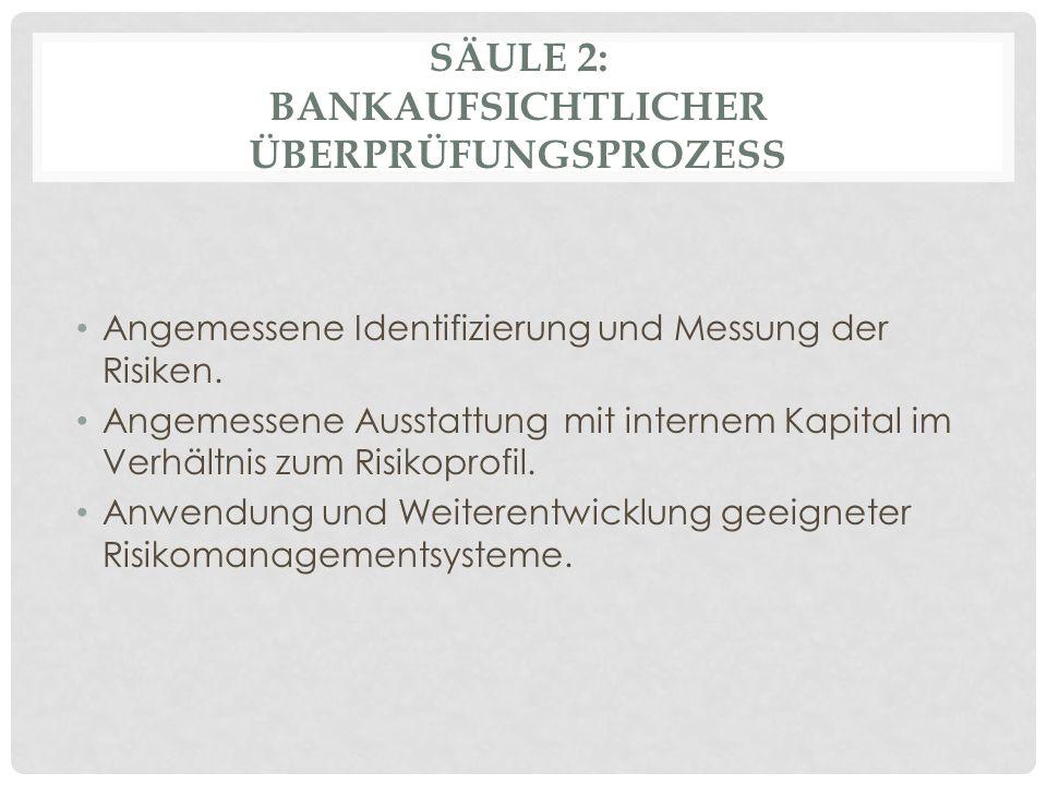 Säule 2: Bankaufsichtlicher Überprüfungsprozess
