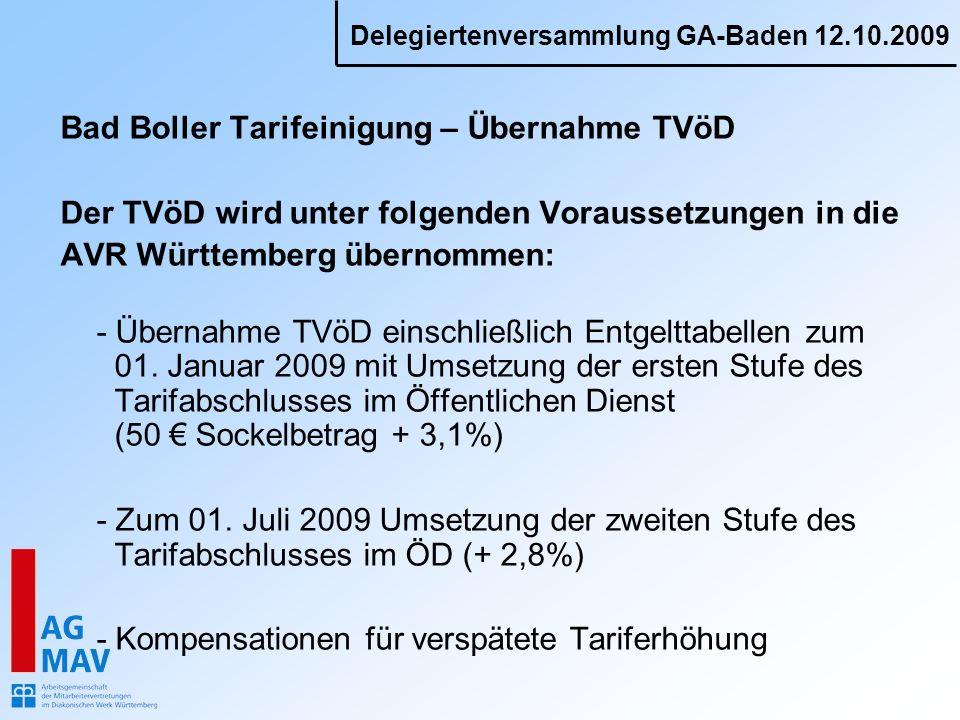 Bad Boller Tarifeinigung – Übernahme TVöD