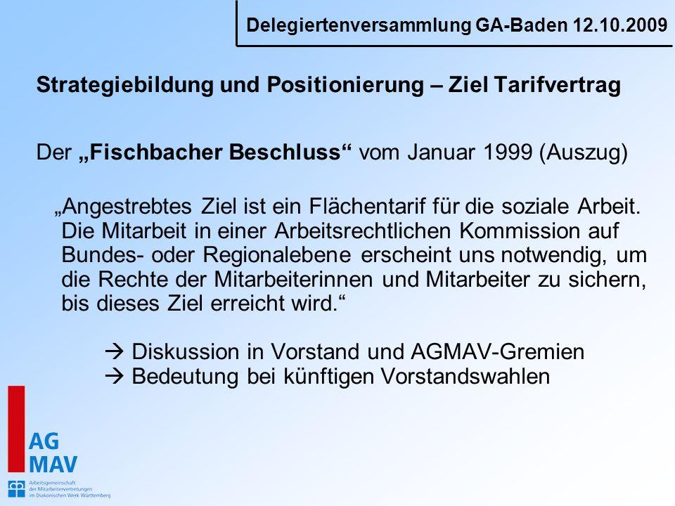 Strategiebildung und Positionierung – Ziel Tarifvertrag
