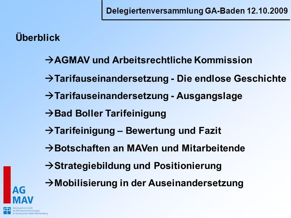 AGMAV und Arbeitsrechtliche Kommission