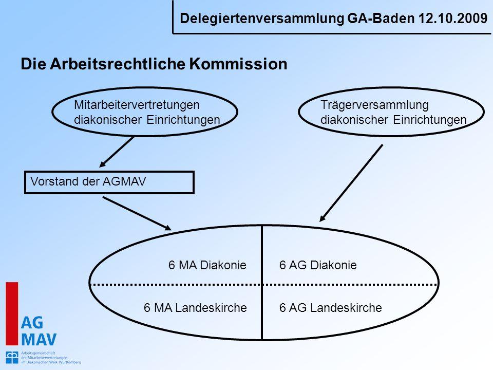 Die Arbeitsrechtliche Kommission