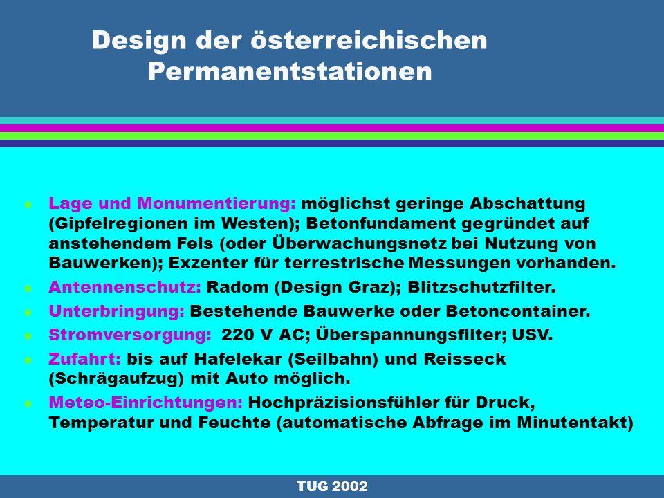 Design der österreichischen Permanentstationen