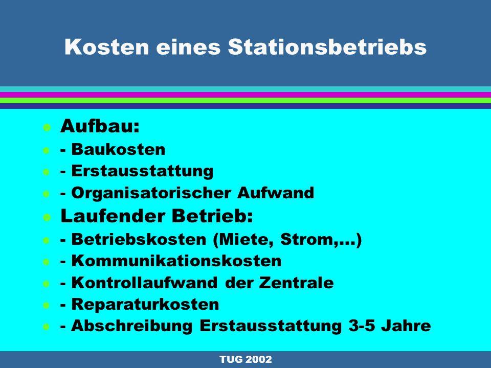 Kosten eines Stationsbetriebs