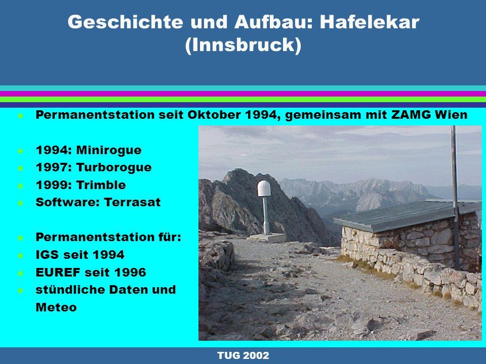 Geschichte und Aufbau: Hafelekar (Innsbruck)