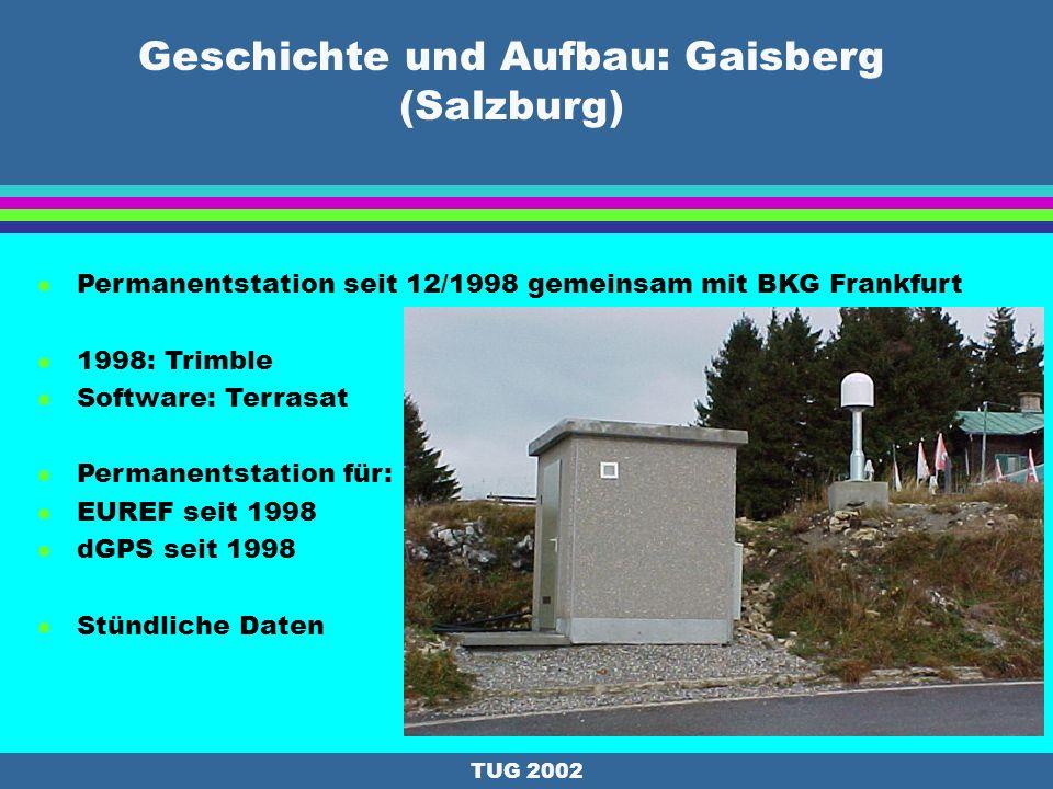 Geschichte und Aufbau: Gaisberg (Salzburg)
