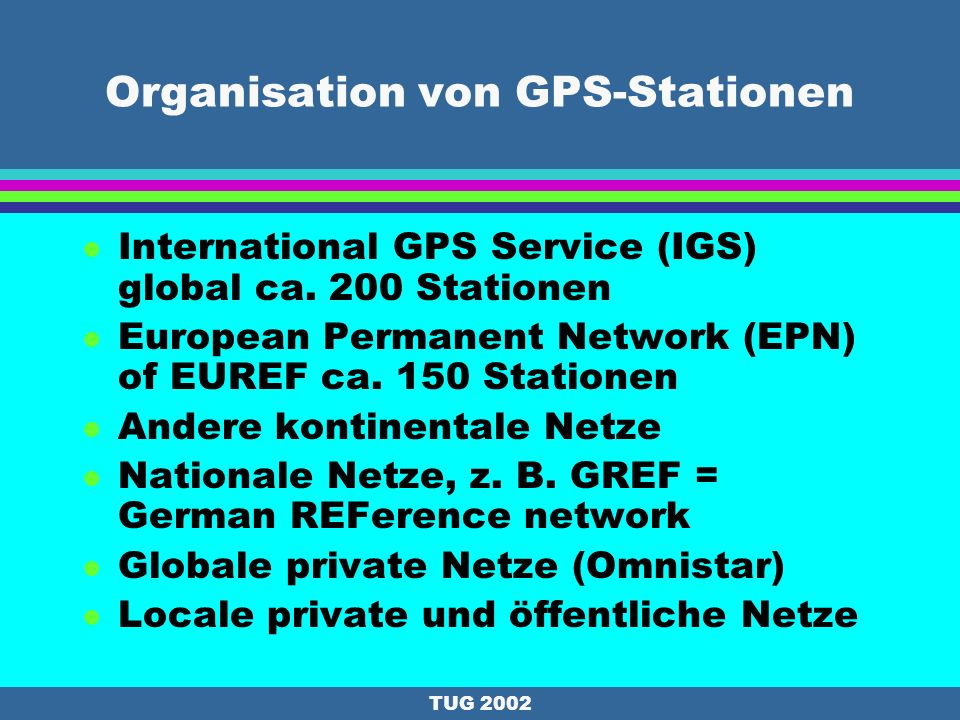 Organisation von GPS-Stationen