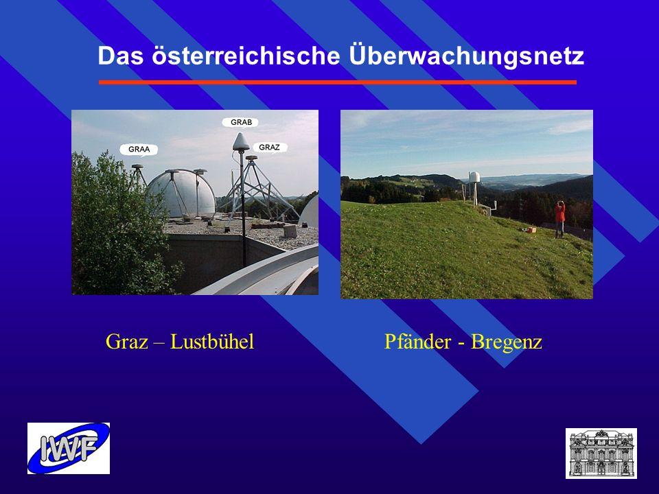Das österreichische Überwachungsnetz