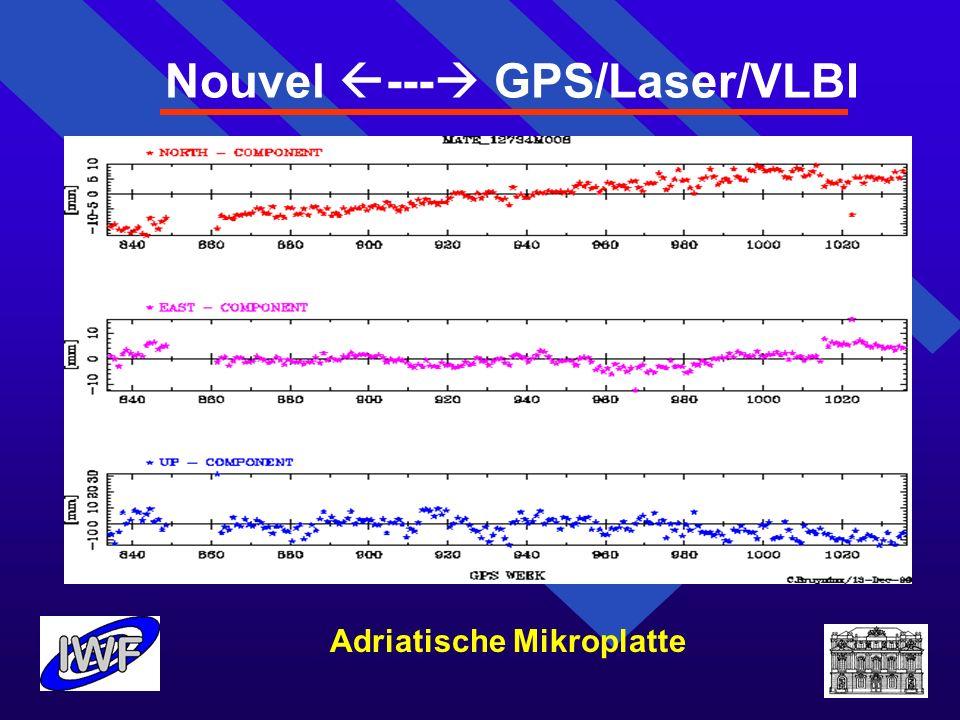 Nouvel --- GPS/Laser/VLBI