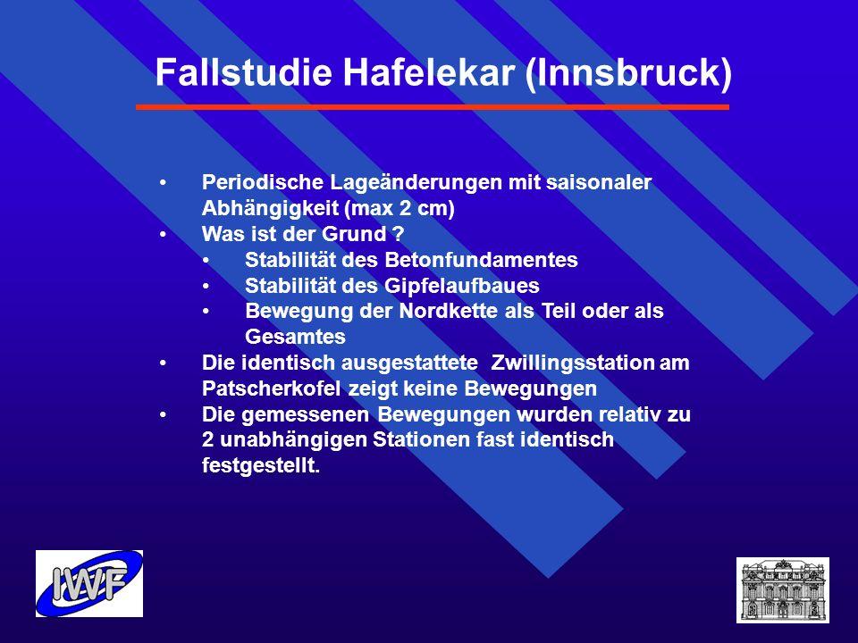 Fallstudie Hafelekar (Innsbruck)