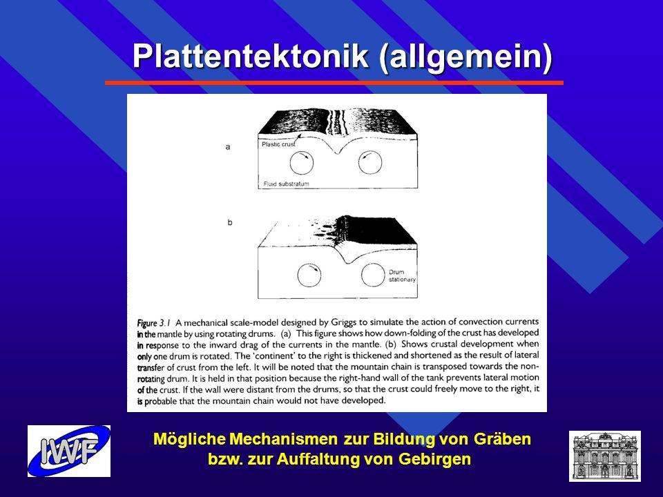 Plattentektonik (allgemein)