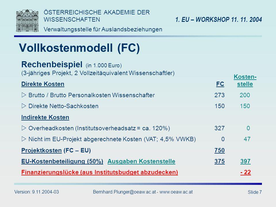 Vollkostenmodell (FC)