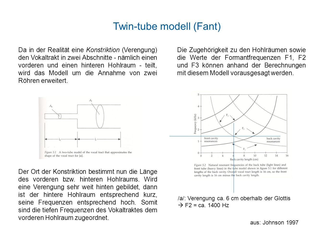 Twin-tube modell (Fant)