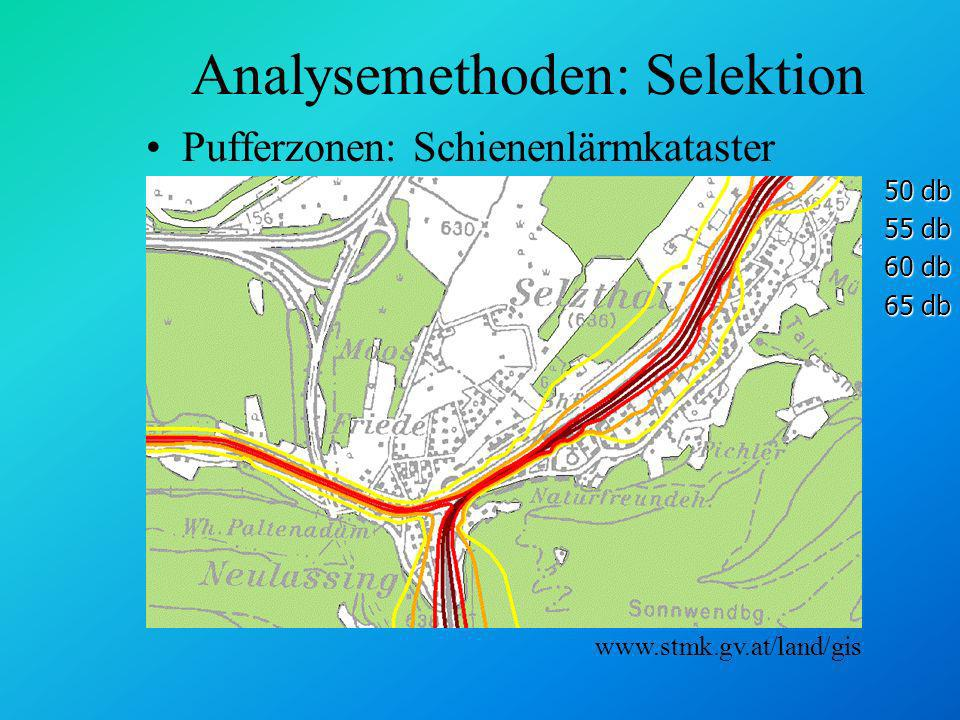 Analysemethoden: Selektion