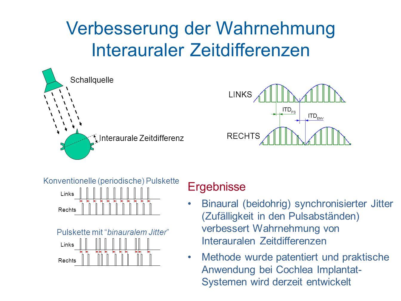 Verbesserung der Wahrnehmung Interauraler Zeitdifferenzen