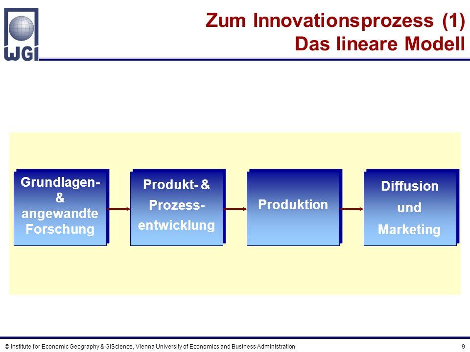 Zum Innovationsprozess (2) Das interaktive Modell