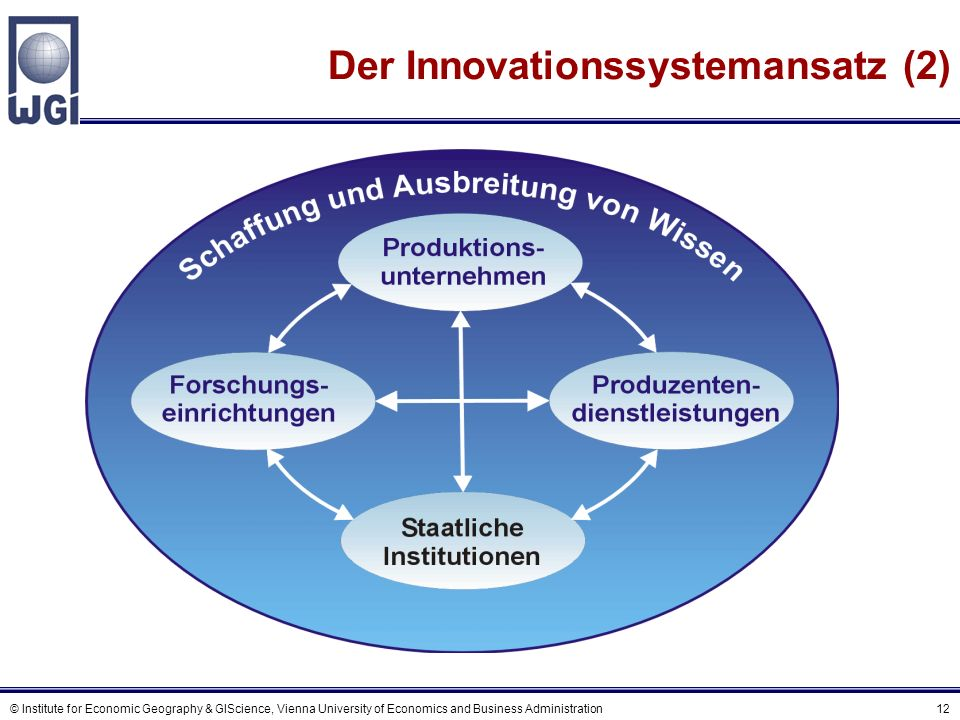 Der Innovationssystemansatz (3)