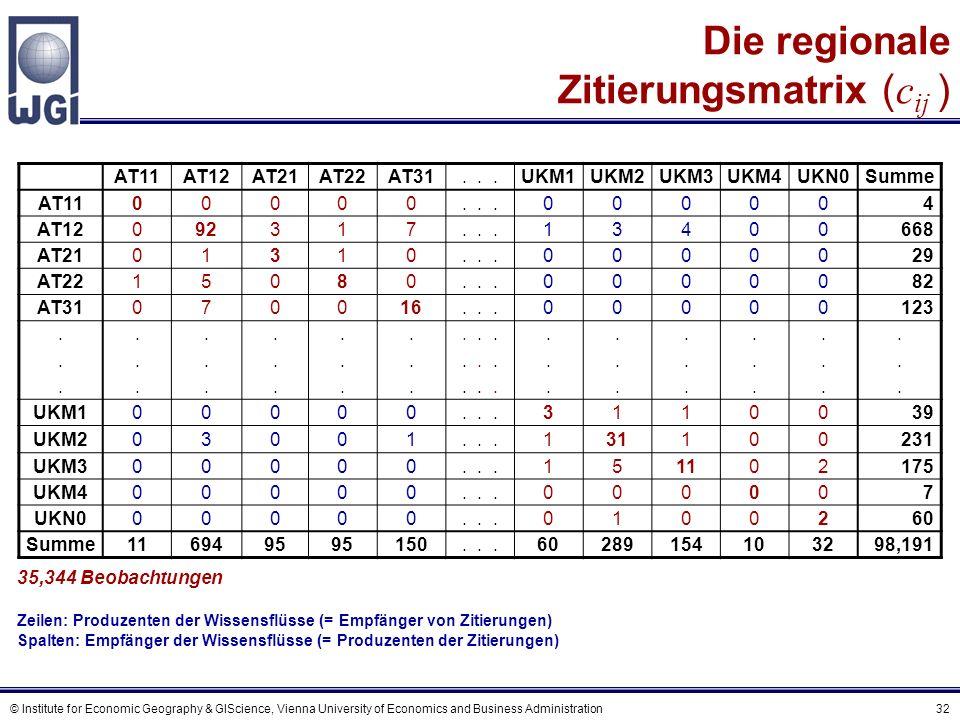 Deskriptive Statistik Die regionale Zitierungsmatrix