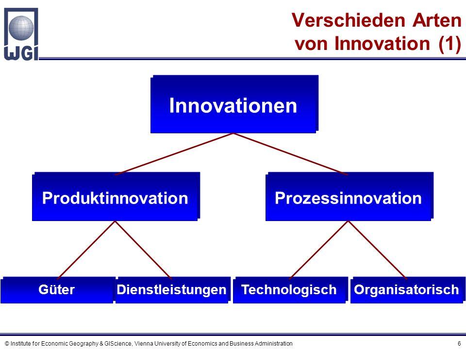 Verschieden Arten von Innovation (2)