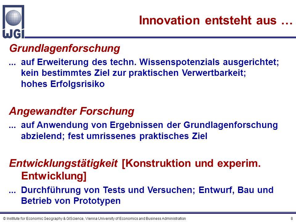 Zum Innovationsprozess (1) Das lineare Modell