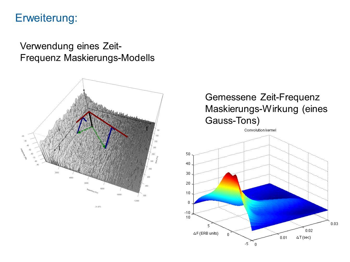 Erweiterung: Verwendung eines Zeit-Frequenz Maskierungs-Modells