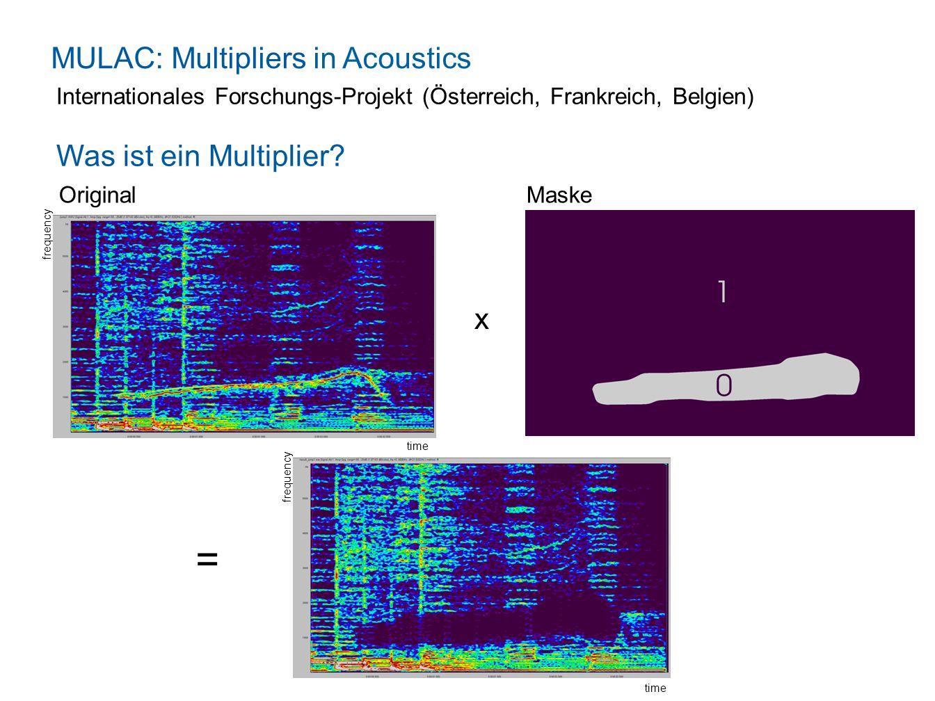 = MULAC: Multipliers in Acoustics Was ist ein Multiplier x