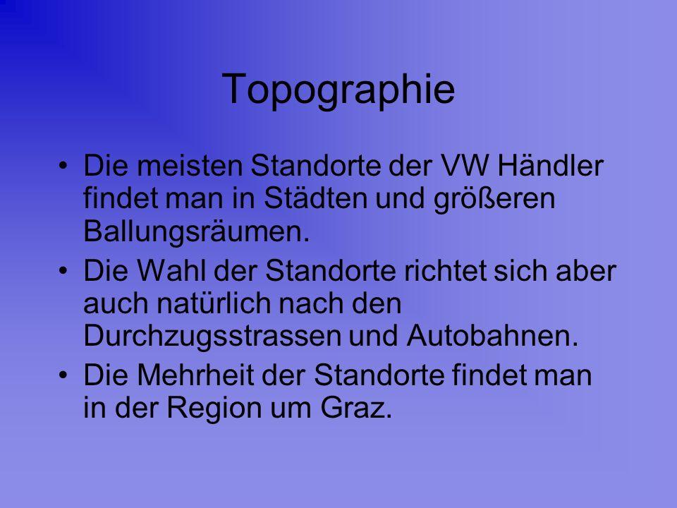 Topographie Die meisten Standorte der VW Händler findet man in Städten und größeren Ballungsräumen.