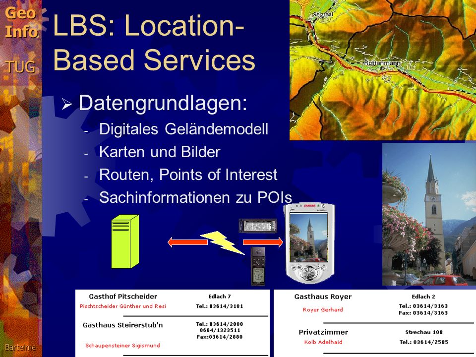 LBS: Location-Based Services