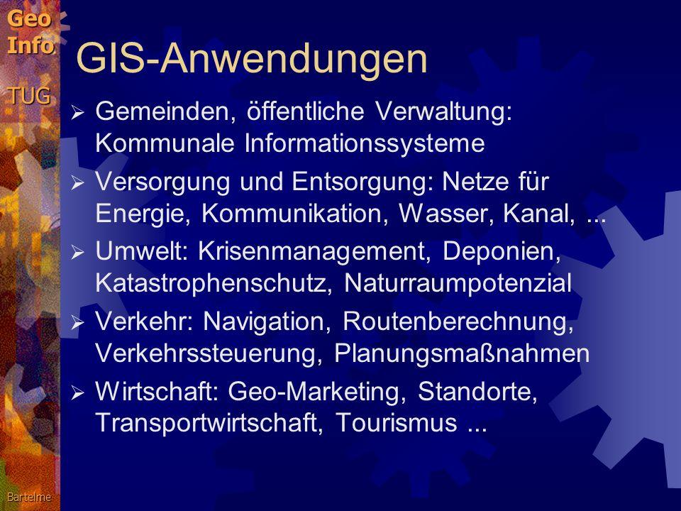GIS-Anwendungen Gemeinden, öffentliche Verwaltung: Kommunale Informationssysteme.
