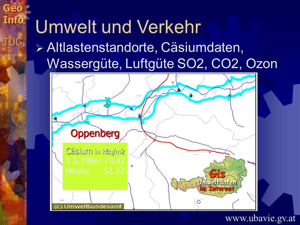 Umwelt und Verkehr Altlastenstandorte, Cäsiumdaten, Wassergüte, Luftgüte SO2, CO2, Ozon. Oppenberg.