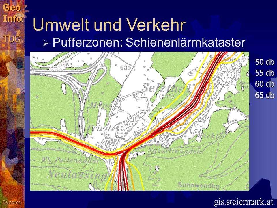 Umwelt und Verkehr Pufferzonen: Schienenlärmkataster gis.steiermark.at