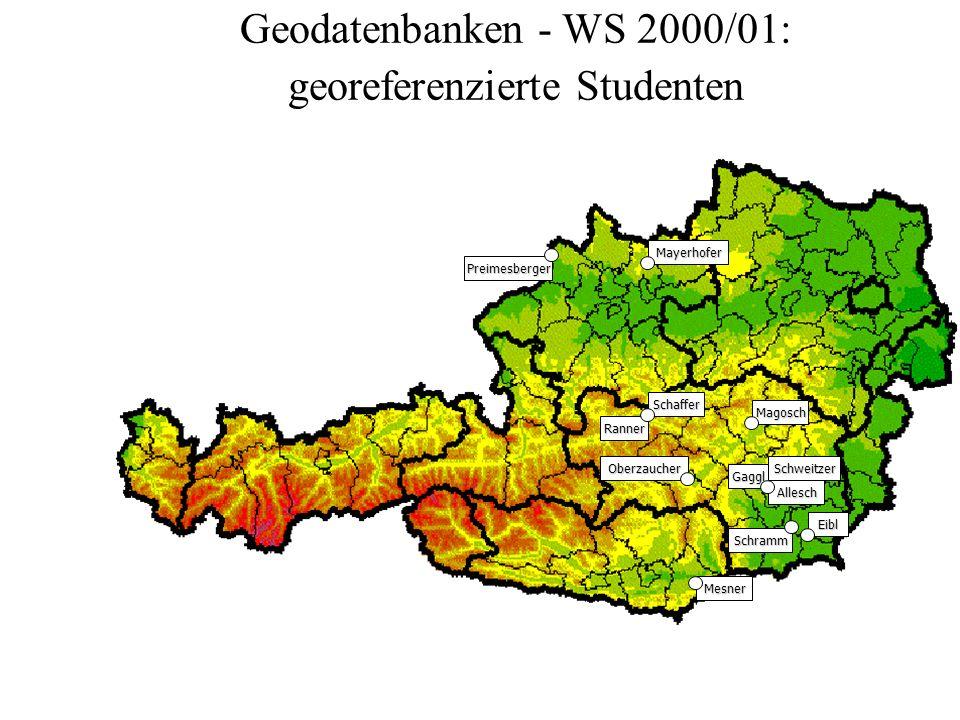 Geodatenbanken - WS 2000/01: georeferenzierte Studenten