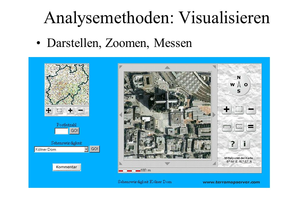 Analysemethoden: Visualisieren