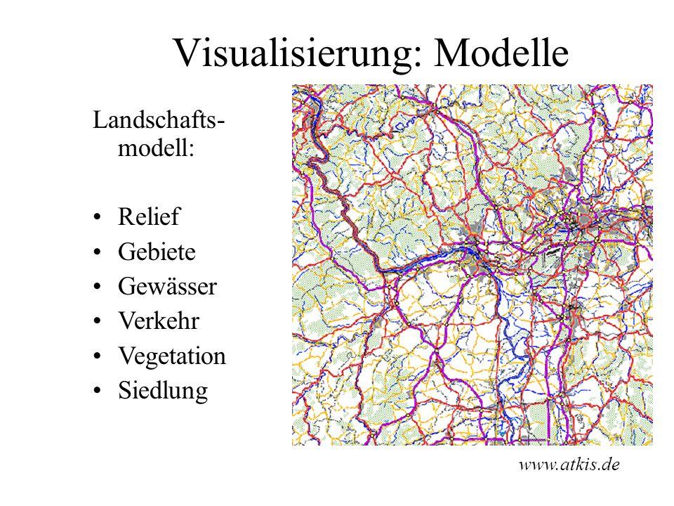 Visualisierung: Modelle