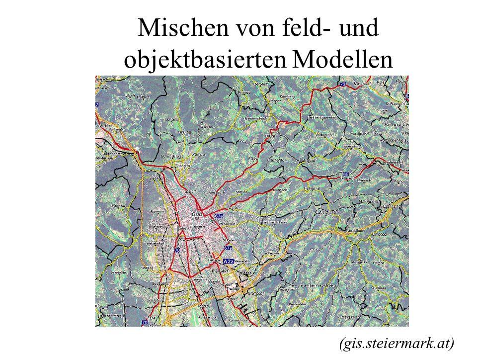 Mischen von feld- und objektbasierten Modellen