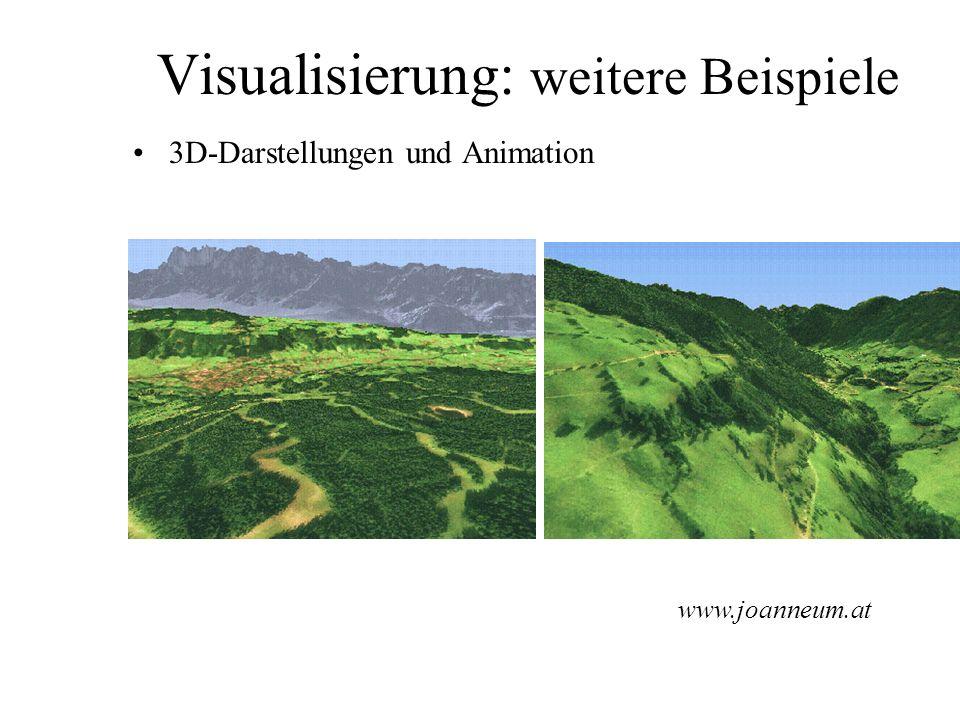 Visualisierung: weitere Beispiele