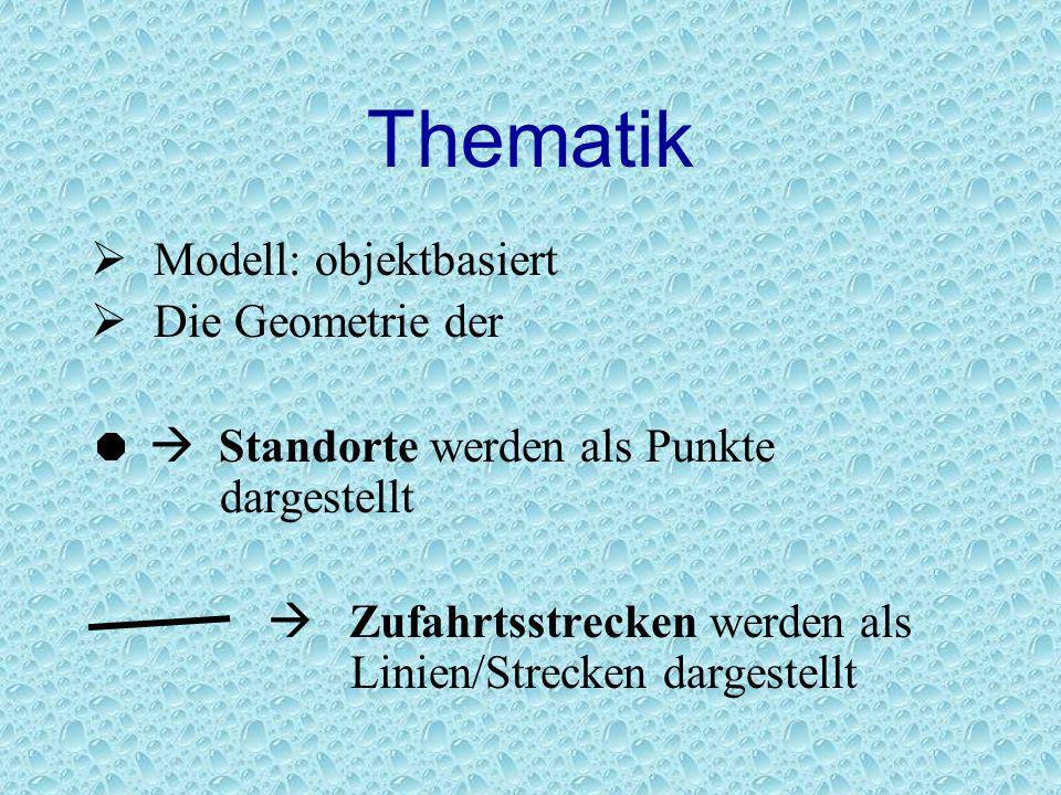 Thematik Modell: objektbasiert Die Geometrie der
