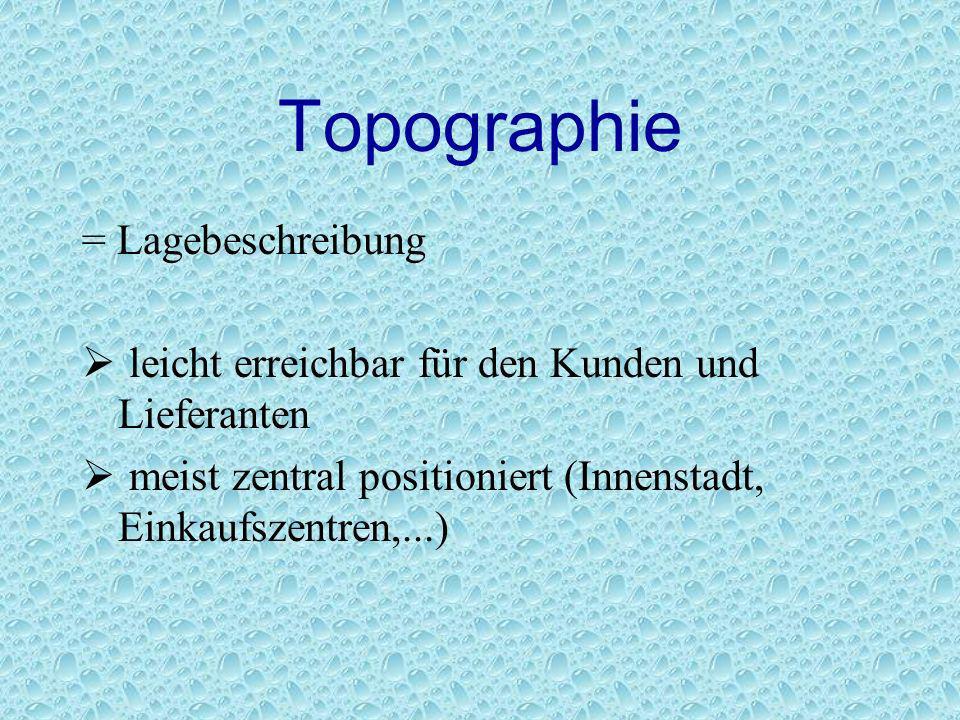 Topographie = Lagebeschreibung