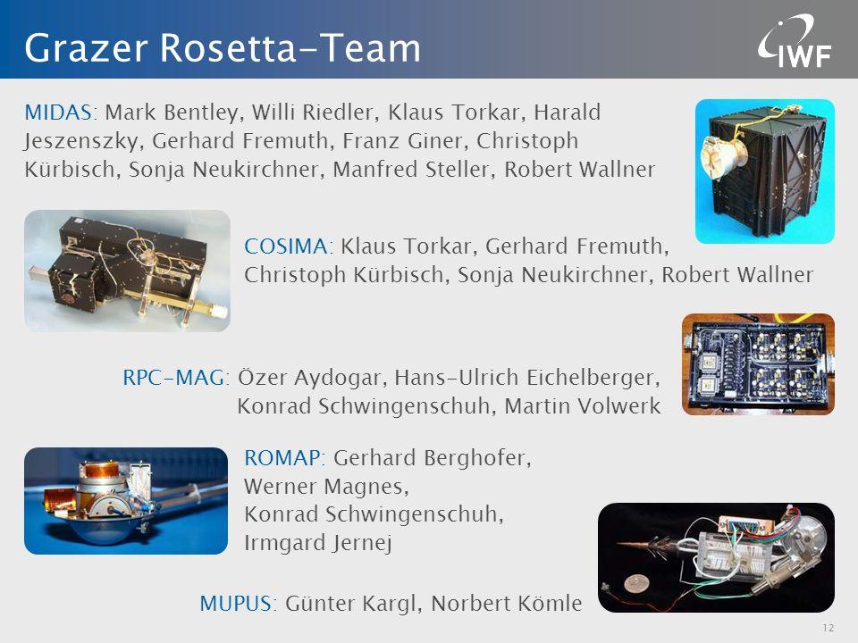 Grazer Rosetta-Team