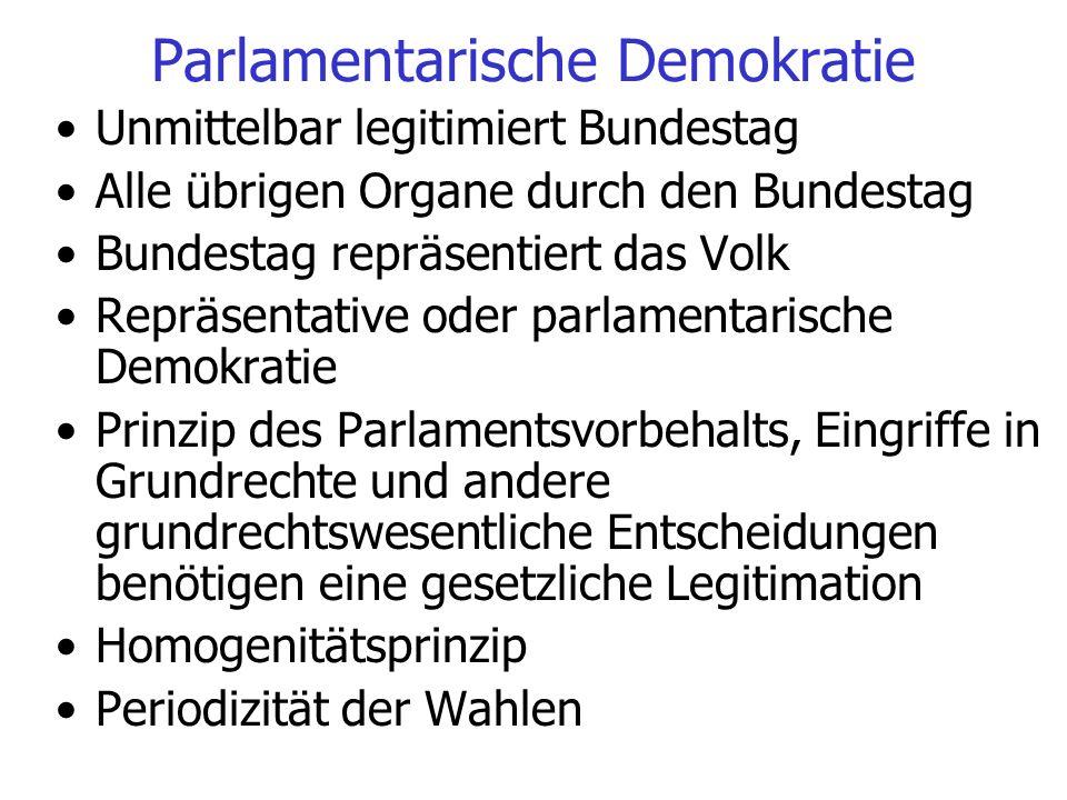 Parlamentarische Demokratie